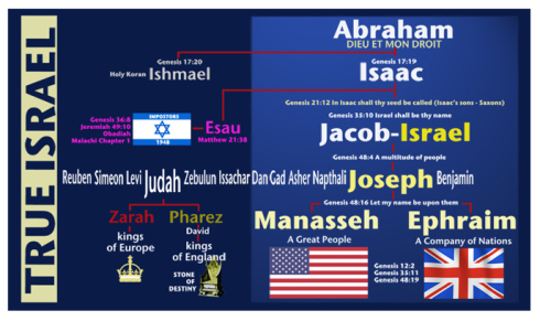 Lost Tribes of Israel Found!