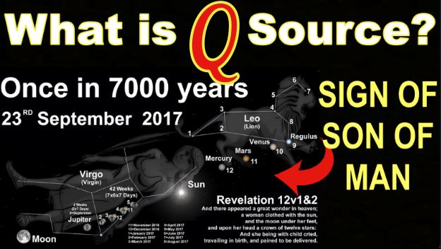 What is Q Source & the Sign of the Son of Man?