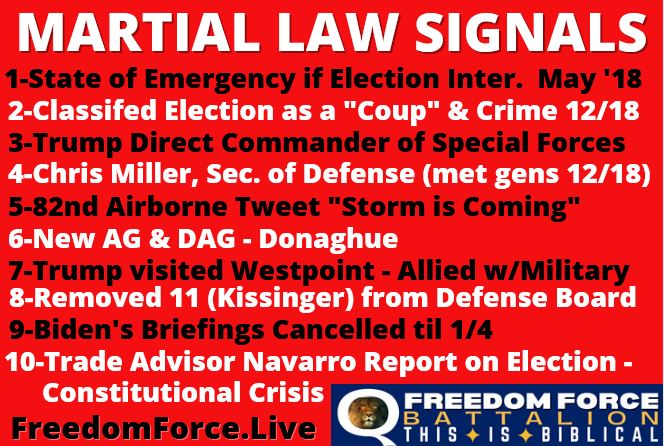 Trump Signals Martial Law  12-22-20