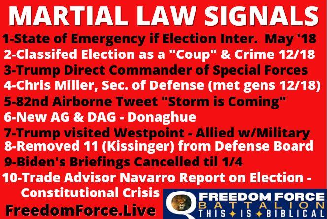 Trump Signals