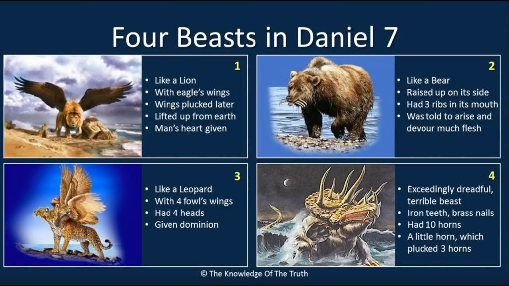 Daniel 7 4 Beasts (Empires) and Revelation 13 – NWO Takedown