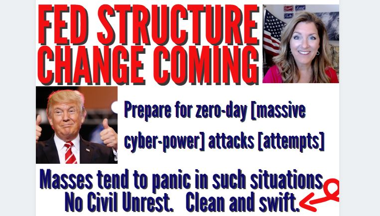 FED STRUCTURE CHANGE COMING – PREPARE – MASSES TEND TO PANIC